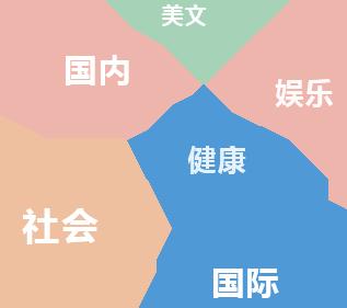 中青头条频道内容