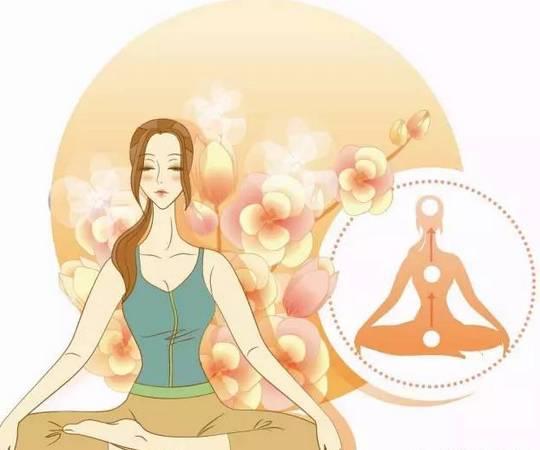 预防乳腺癌的6个瑜伽体式,请保护好自己的身体!