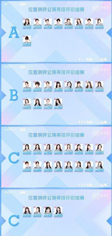 「福建闽南网」青春有你赛制比赛规则具体规定 青你2最新分班等级你排名