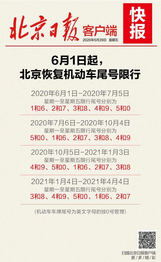 河北新闻网6月1日起北京继续实施工作日高峰时段区域限行措施