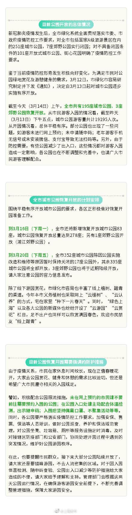 【光明网】沪335座城市公园下周五前陆续开放,游园须做好这些防护