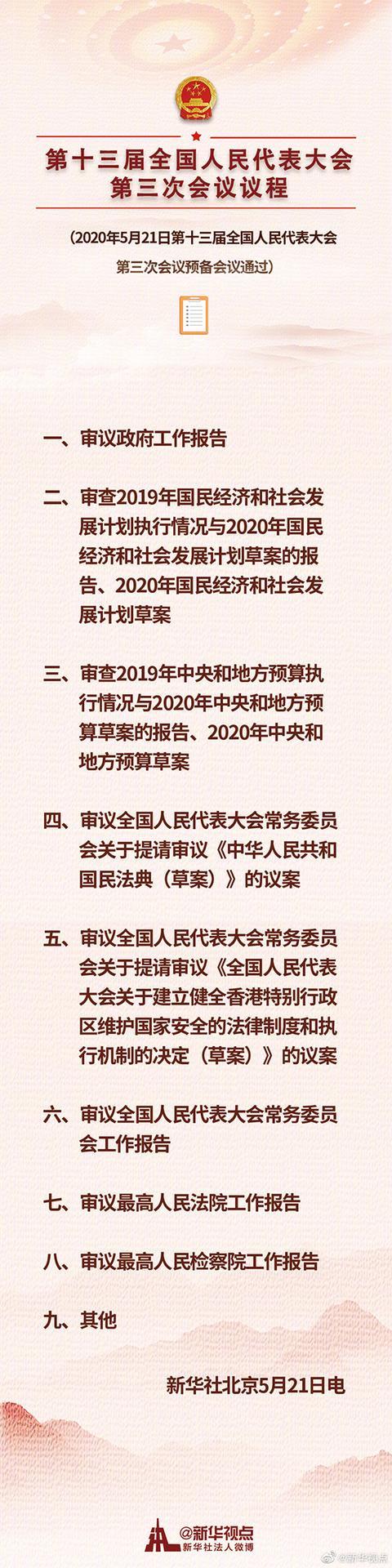新华网客户端十三届全国人大三次会议议程