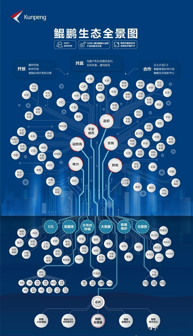 华为台式机电脑即将来袭!国产处理器+国产操作系统 已布局多年