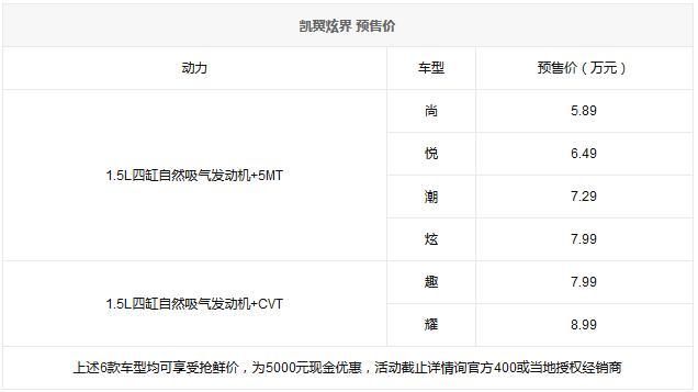 『汽车大咖』凯翼炫界正式开启预售 5.89万-8.99万元