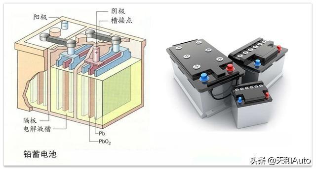 #蛋蛋懂车#「电瓶」汽车蓄电池不耐用的原因-详解