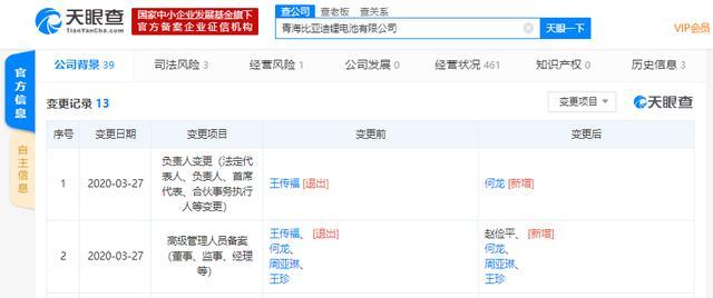 #环球网#又一家!王传福卸任青海比亚迪锂电池法定代表人、董事长