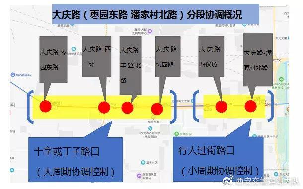 「阿虎汽车」迎接十四运,缓堵保畅进行时丨西安大庆路的问题解决了