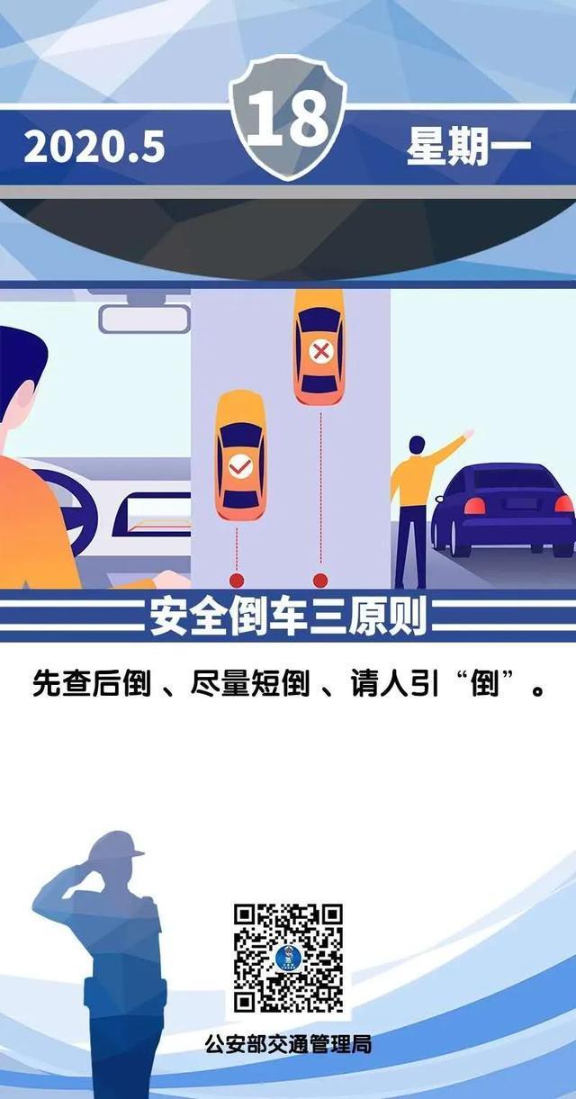 【阿虎汽车】【安全提示每日一图】安全倒车三原则