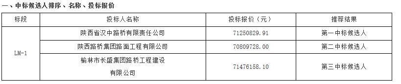 「小蜜疯汽车」宝鸡市:342国道蒲村至马家镇公路改建路面工程施工(岐山段)