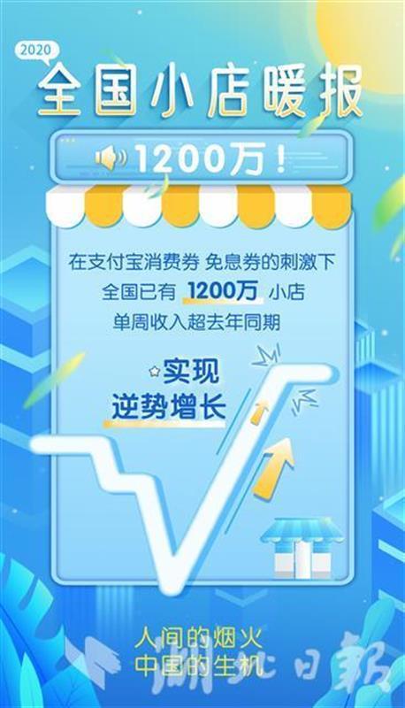 #中国网#武汉15万小店和路边摊5月营收实现同比增长 交易数激增180%