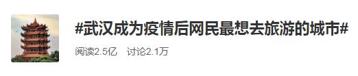 环球网▲调研报告显示:武汉成为疫后网友最想去的城市,北京位列第二