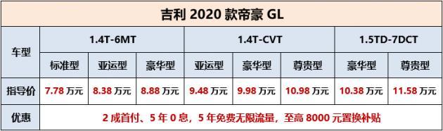 #汽车大咖#新款吉利帝豪GL上市 售7.78万-11.58万元