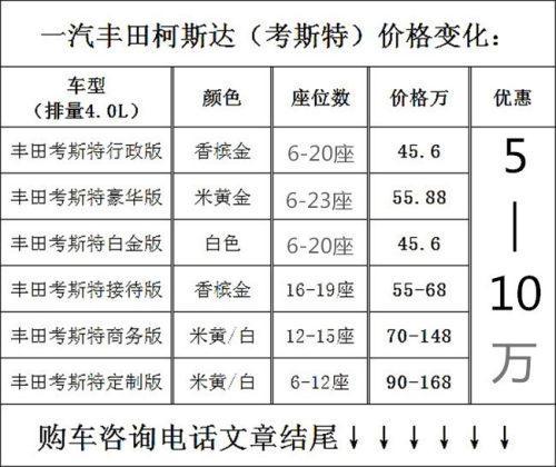 「汽车资讯」12座豪华改装商务舱丰田考斯特豪华版价格