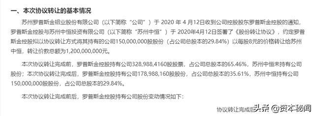「资本秘闻」协议加定增入股 中恒投资拟入主*ST罗普