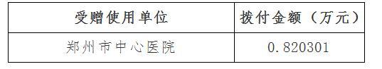 【郑州晚报】最新公告!郑州慈善总会疫情防控社会捐赠款物已全部拨付
