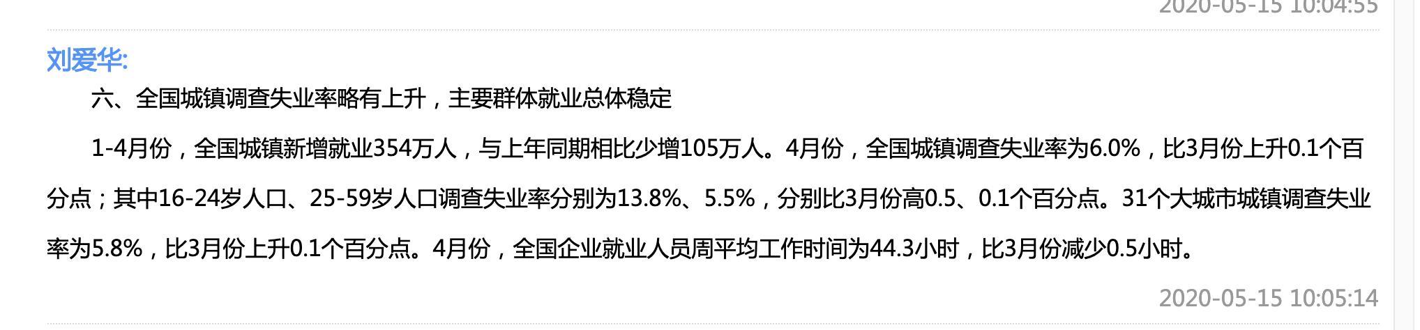 北京商报:国家统计局:1-4月份全国城镇新增就业354万人,与上年同期相比少增105万人