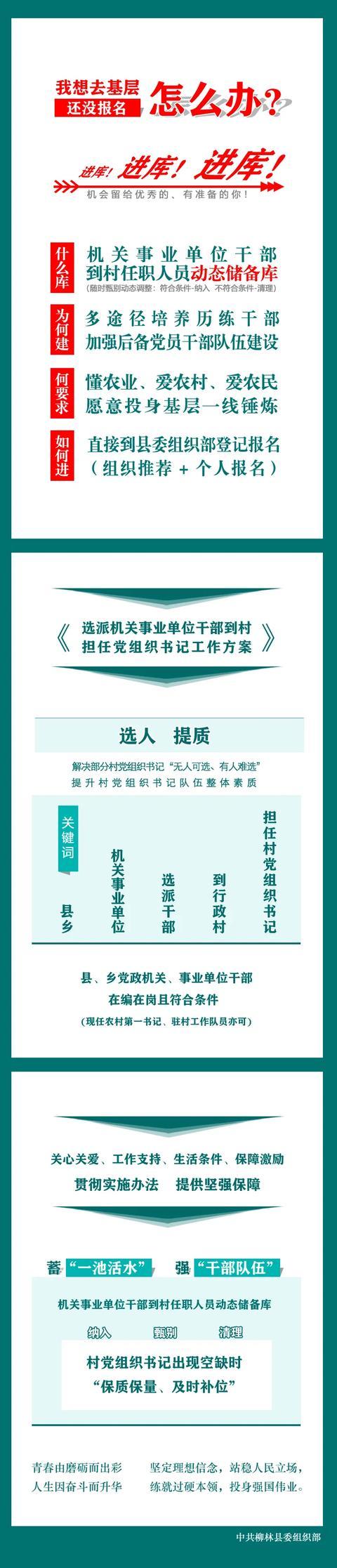 黄河新闻网吕梁频道前排入座,抢看柳林县到村任职新动向