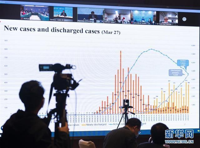 新华网客户端:中国专家参加世卫组织新冠肺炎信息通报会分享防控经验