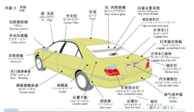 『小蜜疯汽车』汽车构造中的汽车零件名称以及图解